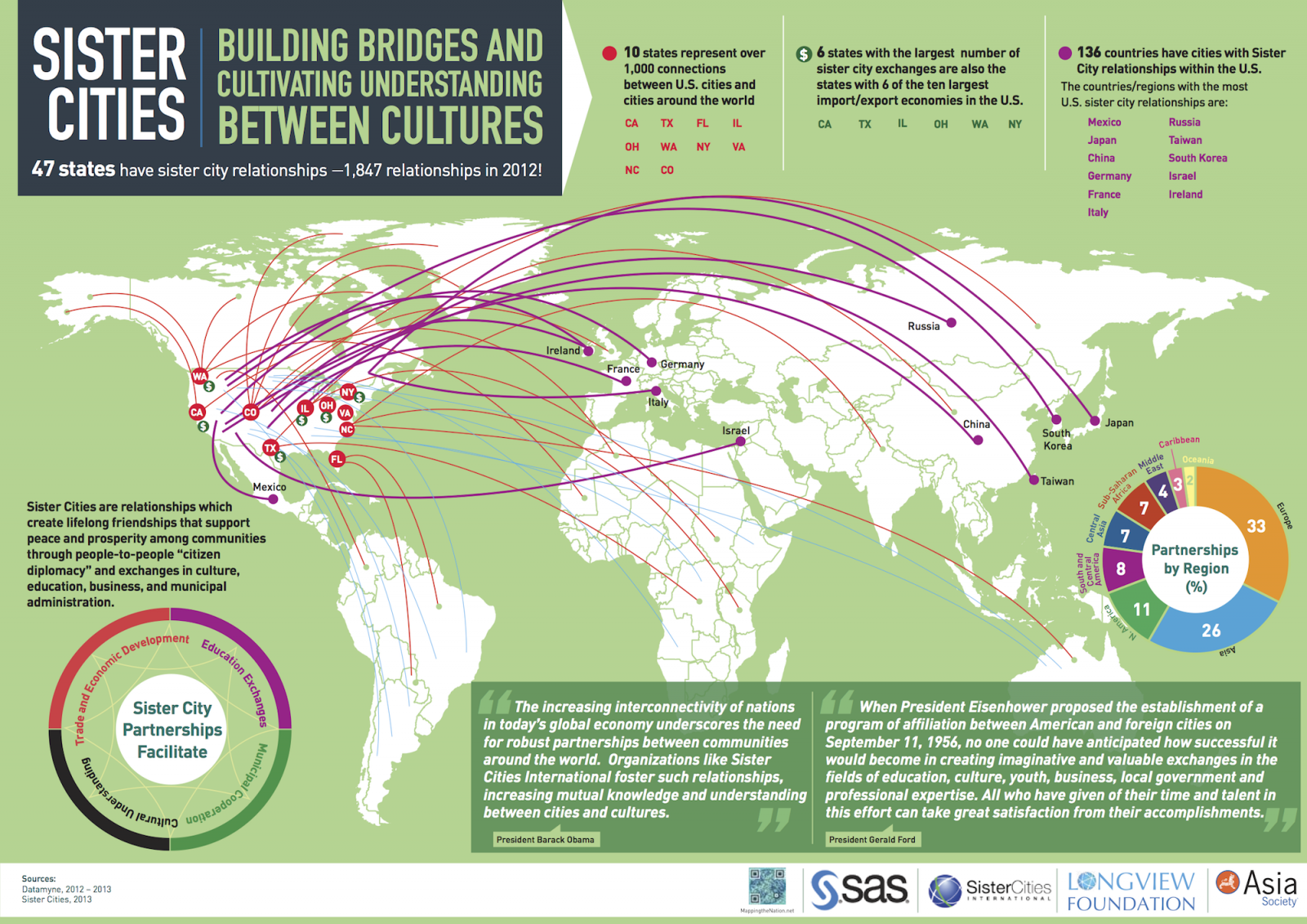 Infographics Mapping The Nation Asia Society - How to make a us map infographic