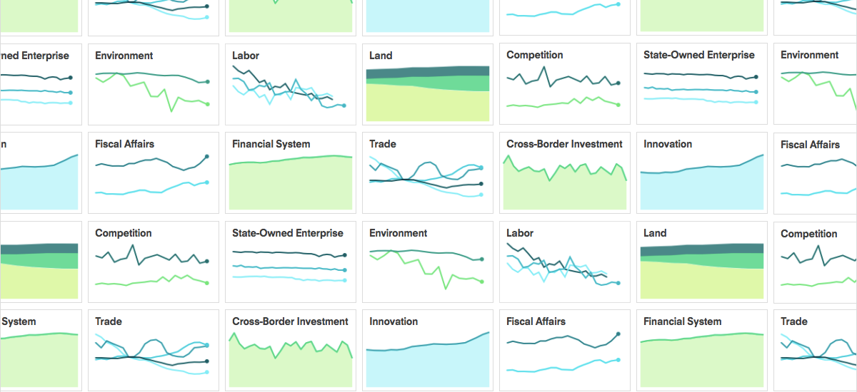 The China Dashboard: Tracking China's Economic Reform Program