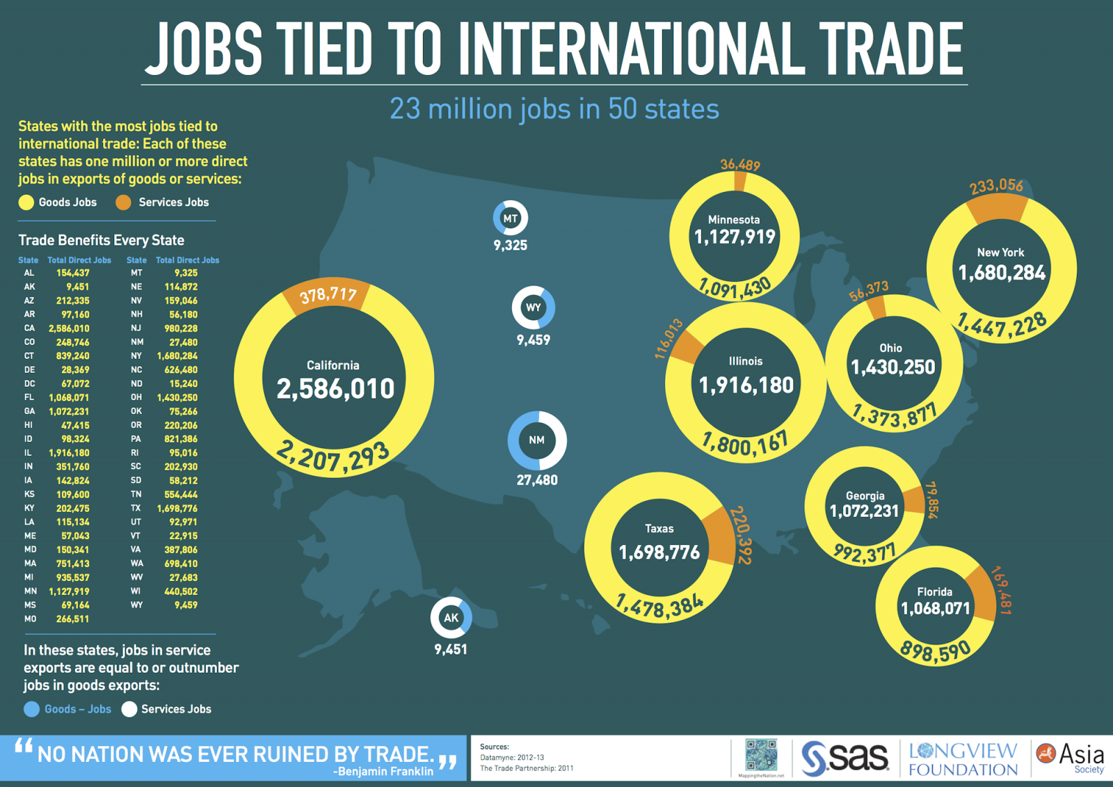 Foreign exchange trading jobs