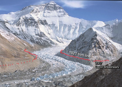 The Melt tracks the receding Himalayan glaciers. Red lines indicate the levels of ice in 1921, compared to today. (Asia Society Center on US-China Relations)