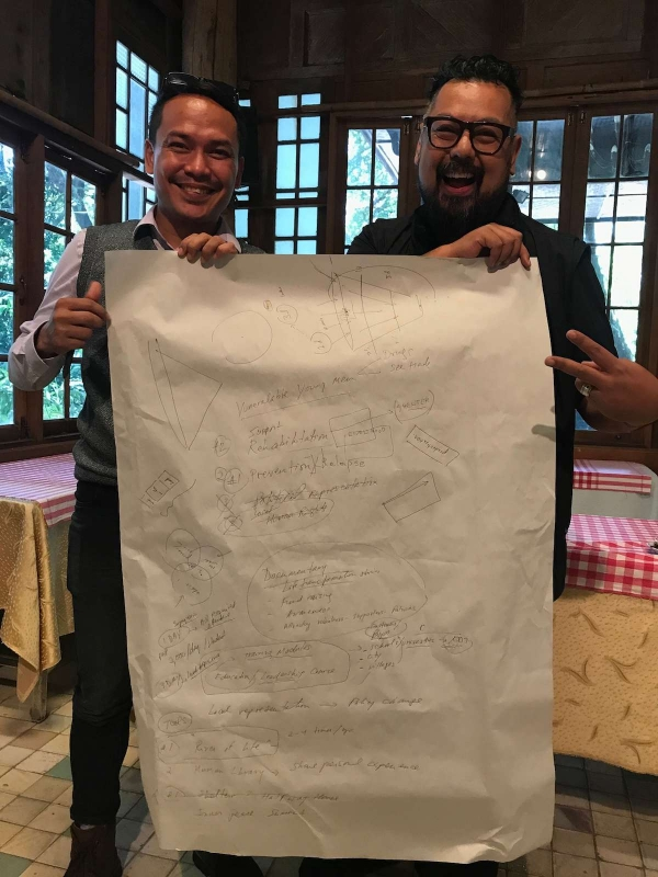 John Piermont  Montilla and Ibba Bernardo with the notes taken during a working session of the Action Lab