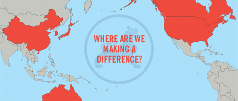 Where are we making a difference?