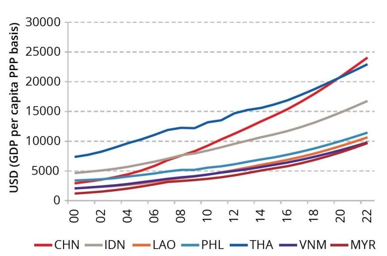 Anna Green graph 1