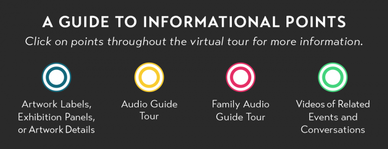 Key for color-coded stops on virtual tour
