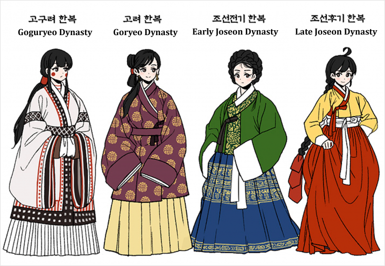 Hanbok Part 1: The Origin and the History | Asia Society